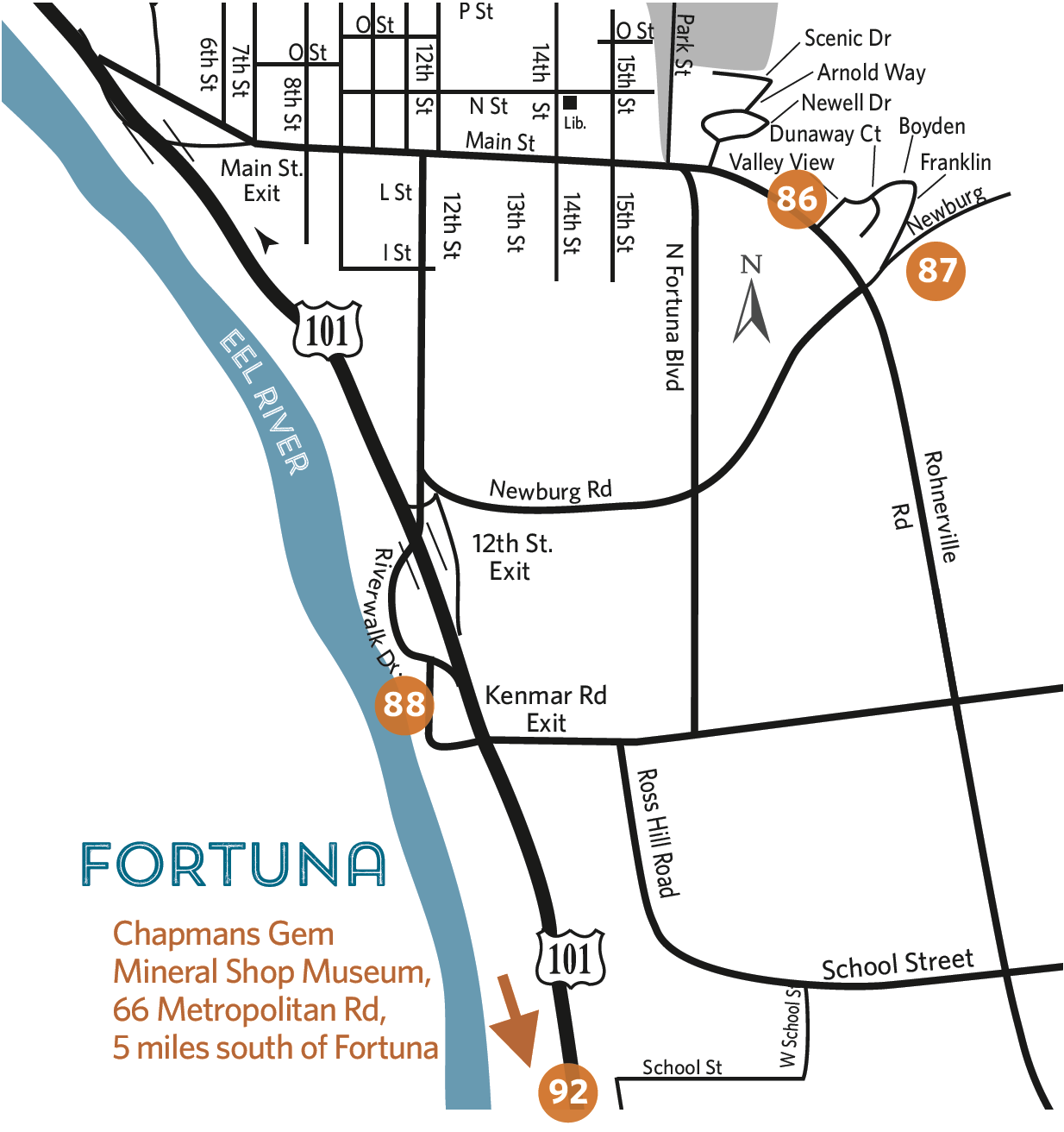 Overview map of locations - Fortuna